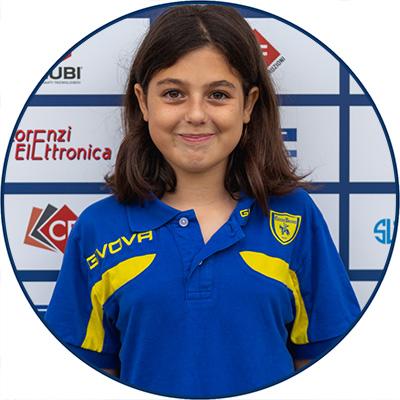 Giulia Bonizzato