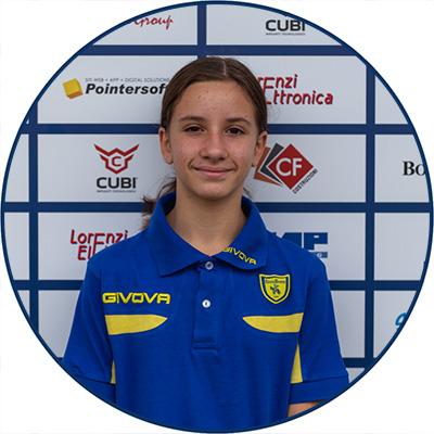 Matilde Zanon